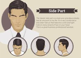 haircuts for latin men 2015 it s 2015 is your hairstyle up to date instinct