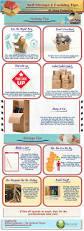 Indoor Storage Units Near Me by 12 Best Self Storage Sizes Images On Pinterest Self Storage