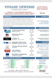 Cognos Sample Resume by Purchaser Resume The Workforce Pinterest Job Search