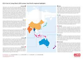 Pacific Region Map Cost Of Living March 2016 Survey Asia Pacific Regional Highlights