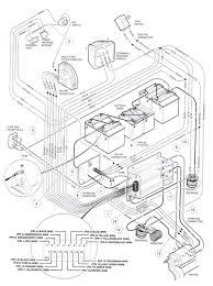 ez go golf cart 48v wiring diagram wiring diagrams