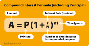 Compound Interest Worksheets Equation To Calculate Interest Rate On A Loan Jennarocca