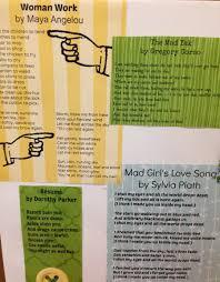 Resume Dorothy Parker Poetry Month Display Miss Print