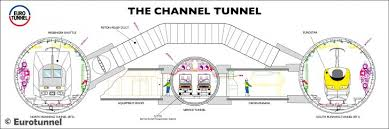wiring diagram 17 tunnel wiring diagram photo inspirations most