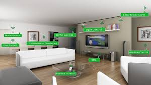 Living In Small Spaces by Home Automation System For A Smart Idolza