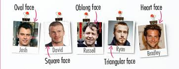 hair styles for oblong mens face shapes hair cuts depending on men s face shapes hair makeup nails 3