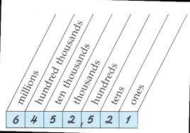 free worksheets place value worksheets underlined digits free
