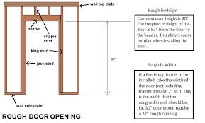 How To Build A Dividing Wall In A Room - framing a door opening u0026 building walls