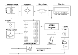 ultra fast acting electronic circuit breaker using microcontroller