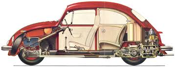 volkswagen car beetle old 1968 vw beetle manual volkswagen pinterest vw beetles