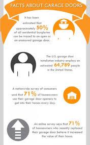garage door repair dallas ga 14 best infographics images on pinterest garage doors