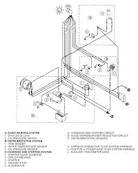 magnum 5 9 starter denso wiring diagram magnum wiring diagrams