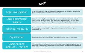 data privacy policy template privacy policy create a data