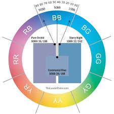 80 best color theory teoría del color teoria del color images