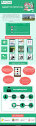 105 best mint book images on pinterest the o u0027jays is the best