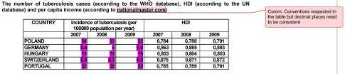 design lab ib biology exle data tables biology for life