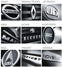 mack and volvo trucks volvo the most sustainable company in the automotive sector in