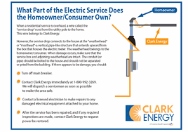 electric service ownership