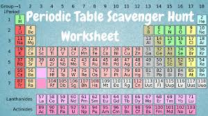 periodic table scavenger hunt answer key periodic table scavenger hunt scavenger hunt