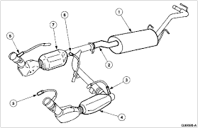 1997 ford f150 exhaust system p0133 question f150online forums
