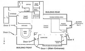 nightclub floor plan key findings and recommendations for improvement nist investigation