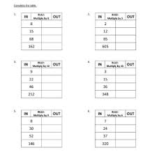 multiplication and division u2013 one page worksheets