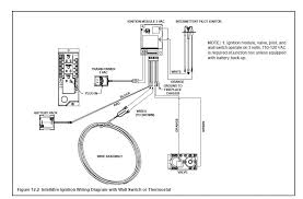 gas insert fireplace wiring 110v lv electrical contractor talk