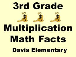 multiplication math facts ppt download