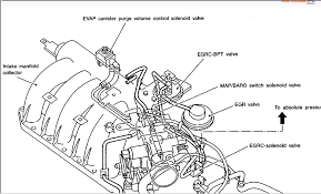 2000 nissan quest engine diagram nissan wiring diagram instructions