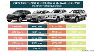 audi q7 turning radius volvo xc90 vs audi q7 vs mercedes gl class vs bmw x5 specs