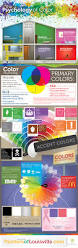 visualizing the psychology of color psychology infographic and