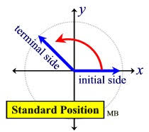 standard position and reference angles mathbitsnotebook a2