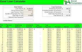 loan calculator template sample schedules amortization schedule