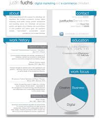 Job Resume Marketing by Sample Resume For Digital Marketing Career Brandneux Com Work