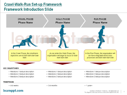 Crawl Walk Run In Powerpoint Mckinsey Ppt