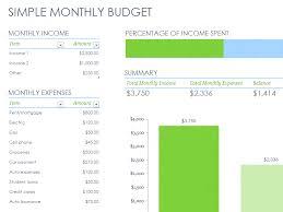 Non Profit Budget Template Excel Templates On Excelbite Com