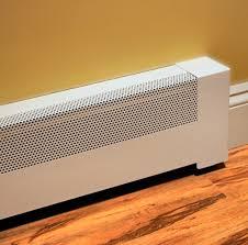 floor radiator covers modern