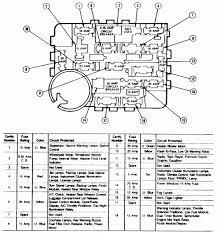 92 mustang dash lights wiring diagram wiring diagram byblank