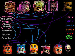 Feel The Love Meme - fnaf ship meme can you feel the love tonight by pinkibot on