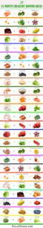 flatten your lower belly best exercises dinner ideas dinners