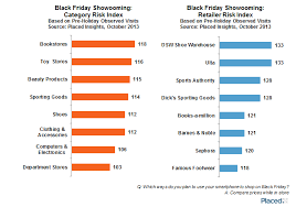 dcks sporting goods black friday insights archives placed blog