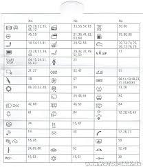 e60 fuse box f10 fuse box wiring diagram odicis