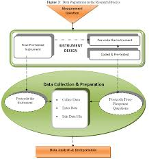 application of project management methods in the construction of
