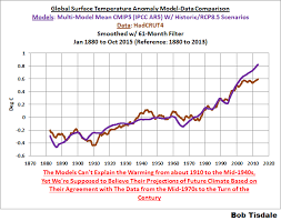 average global temperature by year table 2015 charts statistics on global temperatures climate change
