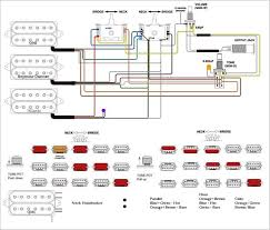 ibanez rg120 wiring diagram wiring diagram and schematic design