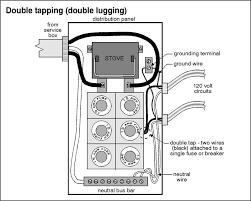 diagram of house fuse box diagram wiring diagrams instruction