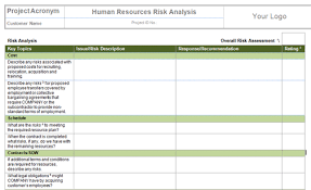 qualitative risk analysis template 28 images assessment