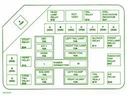 daewoo fuse box diagram daewoo wiring diagrams instruction