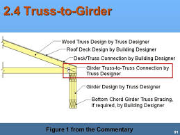 1 presented by the wood truss council of america ppt download