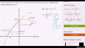 slope of a line secant to a curve video khan academy